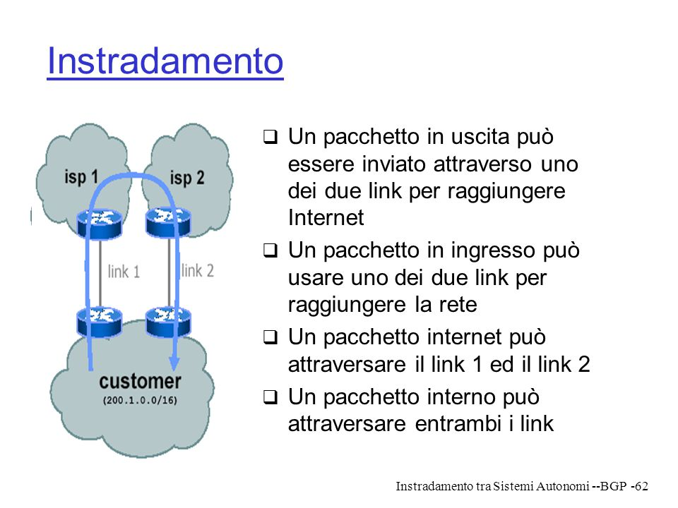 Instradamento Un pacchetto in uscita può essere inviato attraverso uno dei due link per raggiungere Internet.
