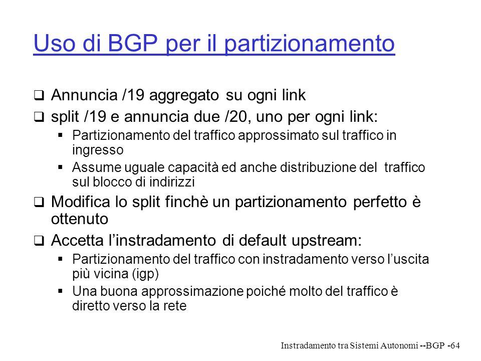Uso di BGP per il partizionamento