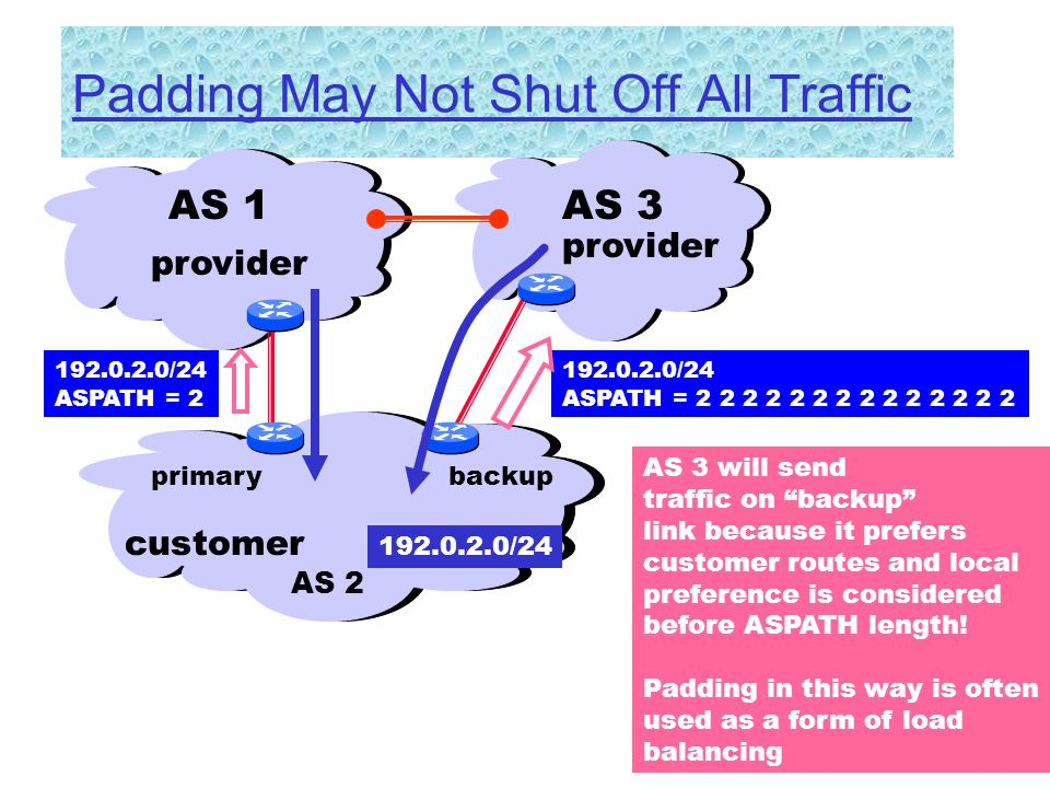 Padding May Not Shut Off All Traffic