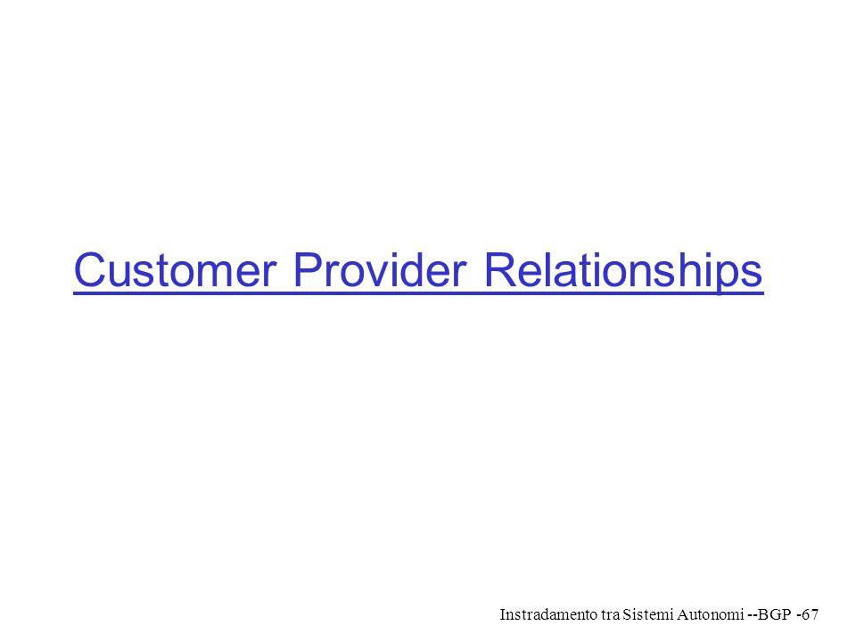 Customer Provider Relationships