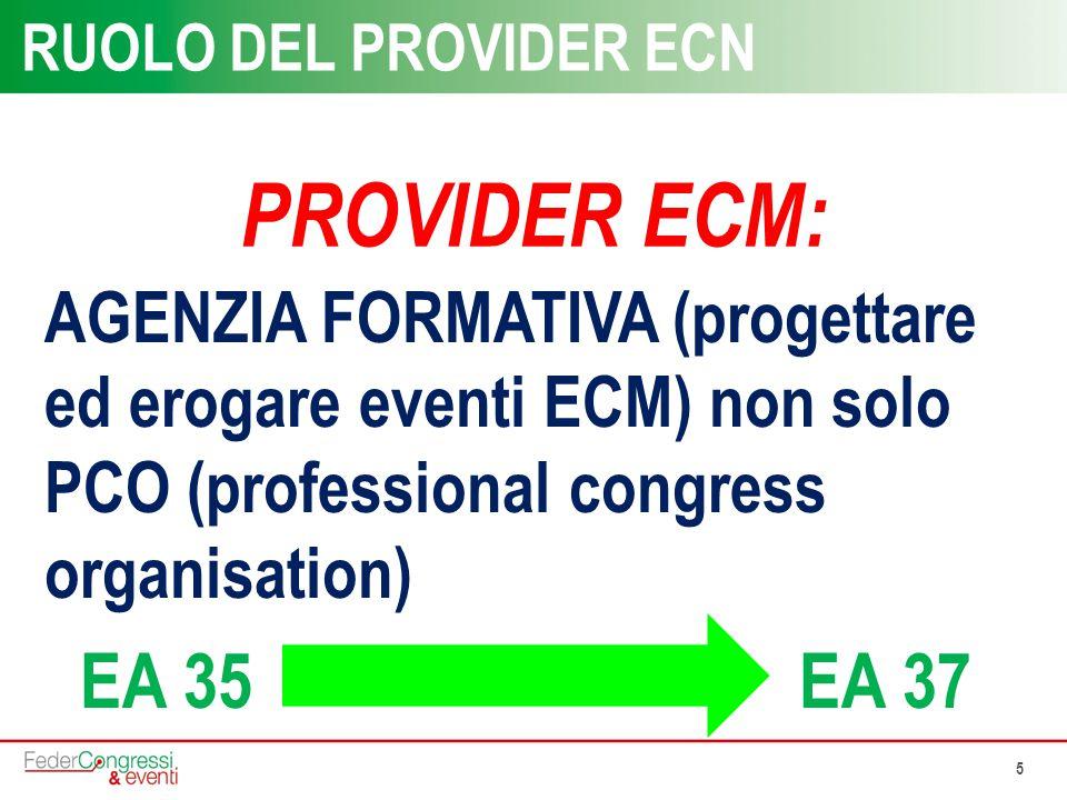 RUOLO DEL PROVIDER ECN PROVIDER ECM: AGENZIA FORMATIVA (progettare ed erogare eventi ECM) non solo PCO (professional congress organisation)