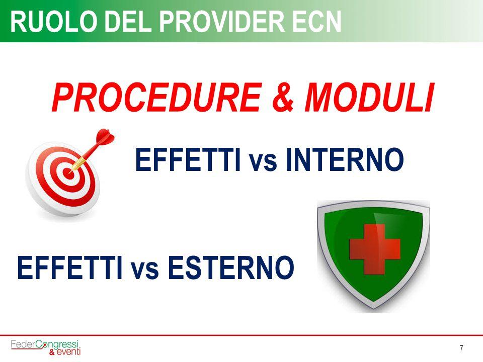 PROCEDURE & MODULI EFFETTI vs INTERNO EFFETTI vs ESTERNO