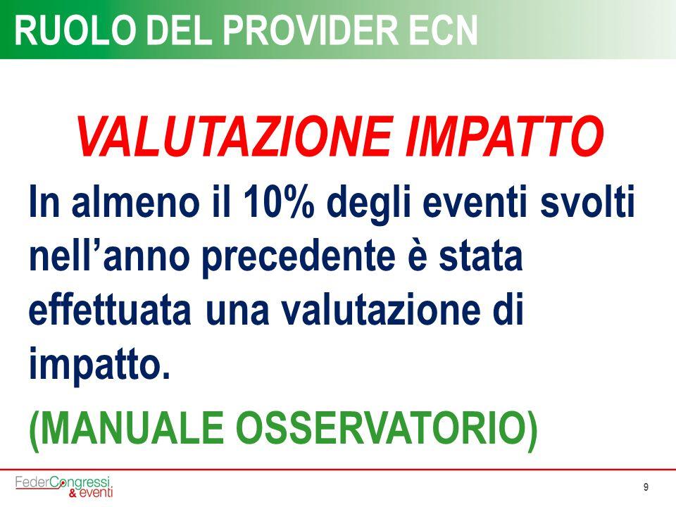 RUOLO DEL PROVIDER ECN VALUTAZIONE IMPATTO. In almeno il 10% degli eventi svolti nell'anno precedente è stata effettuata una valutazione di impatto.