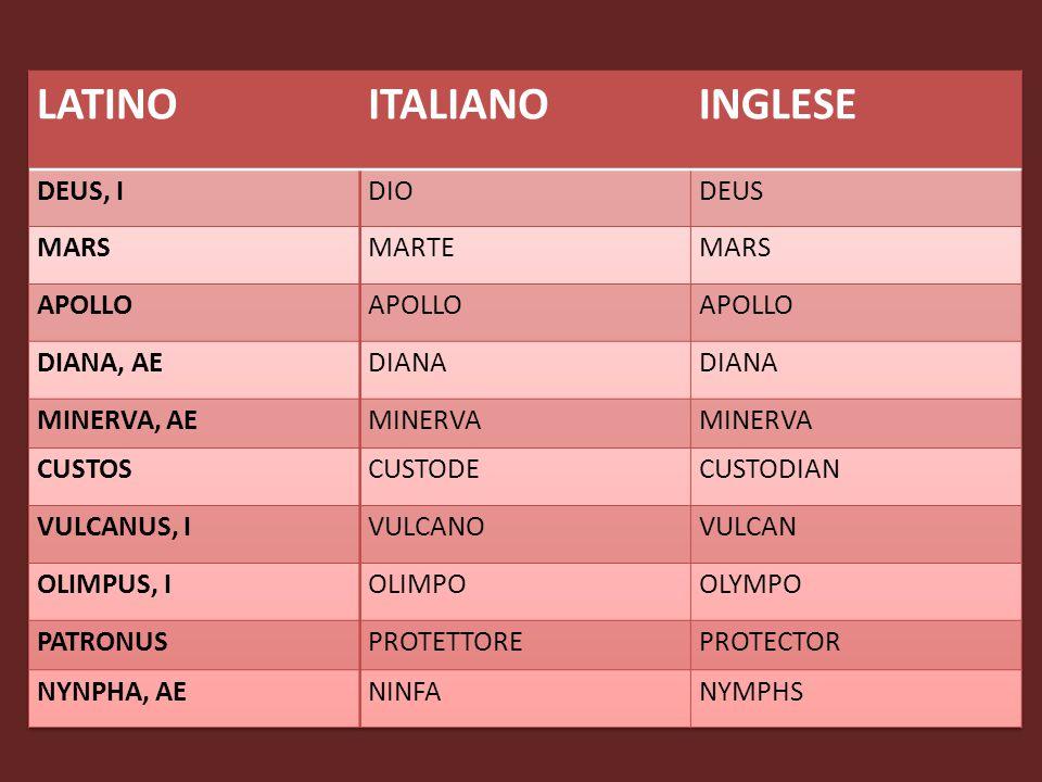 LATINO ITALIANO INGLESE DEUS, I DIO DEUS MARS MARTE APOLLO DIANA, AE