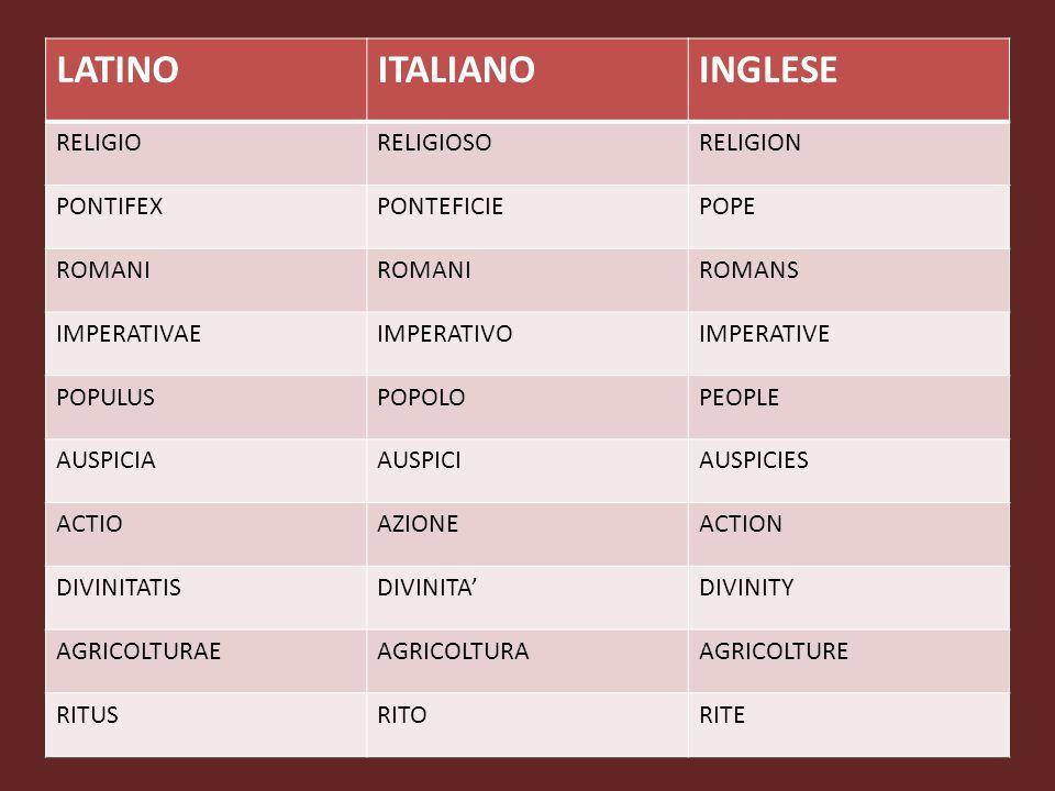 LATINO ITALIANO INGLESE RELIGIO RELIGIOSO RELIGION PONTIFEX PONTEFICIE