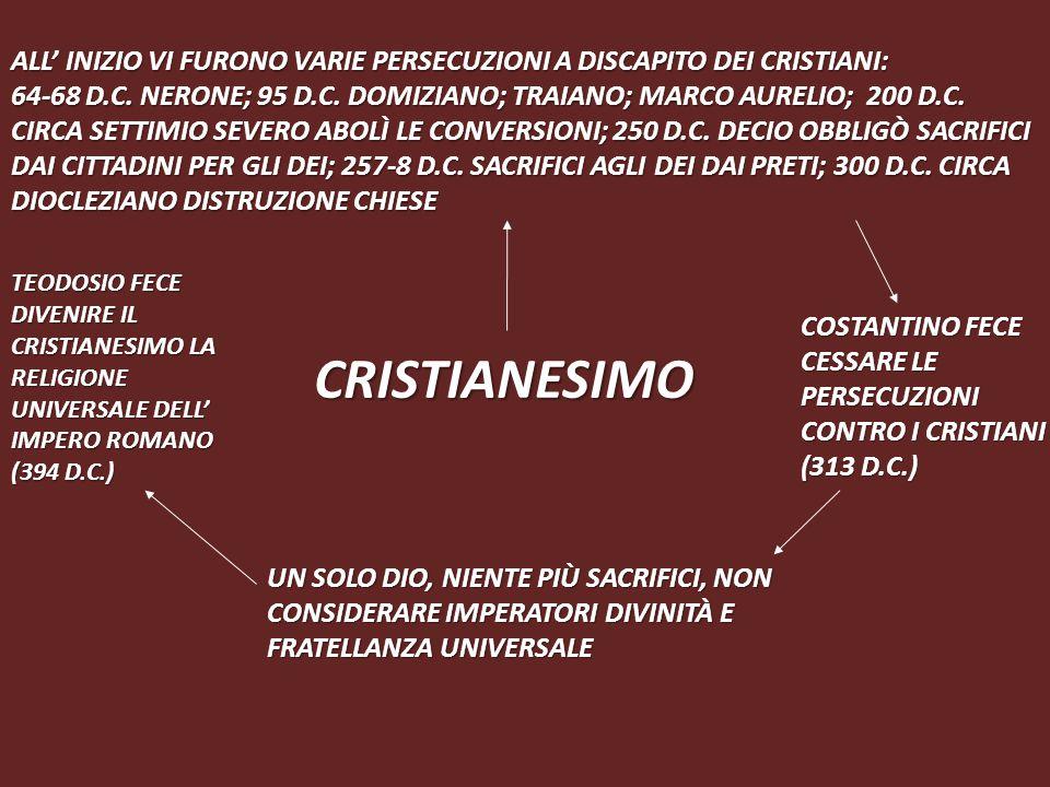ALL' INIZIO VI FURONO VARIE PERSECUZIONI A DISCAPITO DEI CRISTIANI: