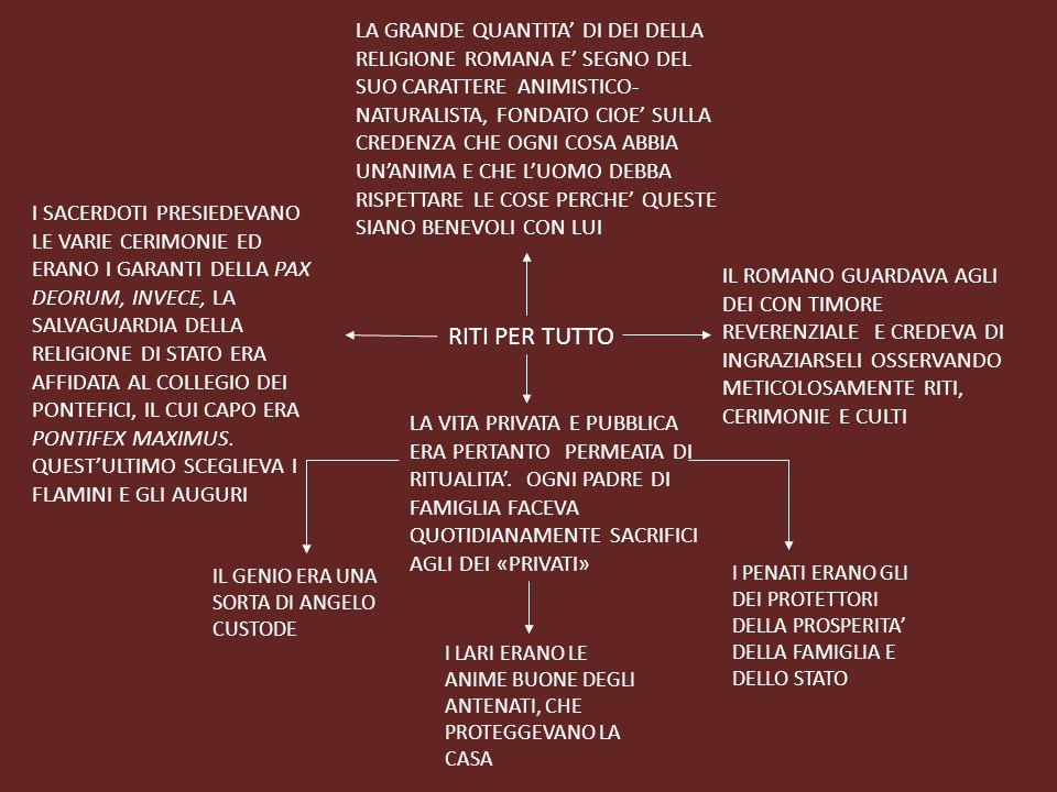 LA GRANDE QUANTITA' DI DEI DELLA RELIGIONE ROMANA E' SEGNO DEL SUO CARATTERE ANIMISTICO-NATURALISTA, FONDATO CIOE' SULLA CREDENZA CHE OGNI COSA ABBIA UN'ANIMA E CHE L'UOMO DEBBA RISPETTARE LE COSE PERCHE' QUESTE SIANO BENEVOLI CON LUI
