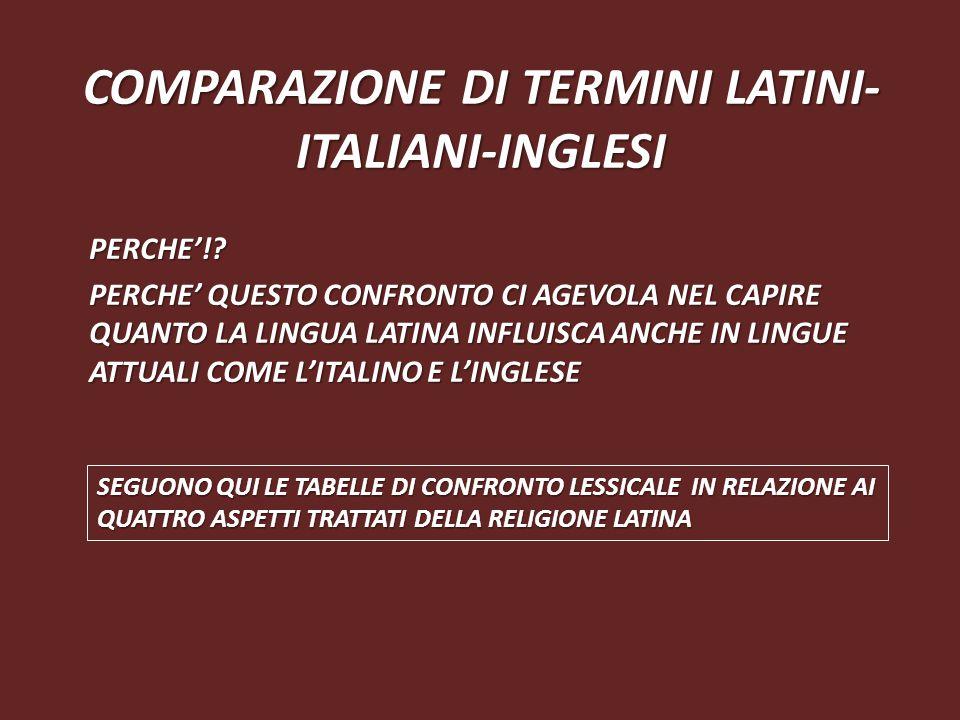 COMPARAZIONE DI TERMINI LATINI-ITALIANI-INGLESI