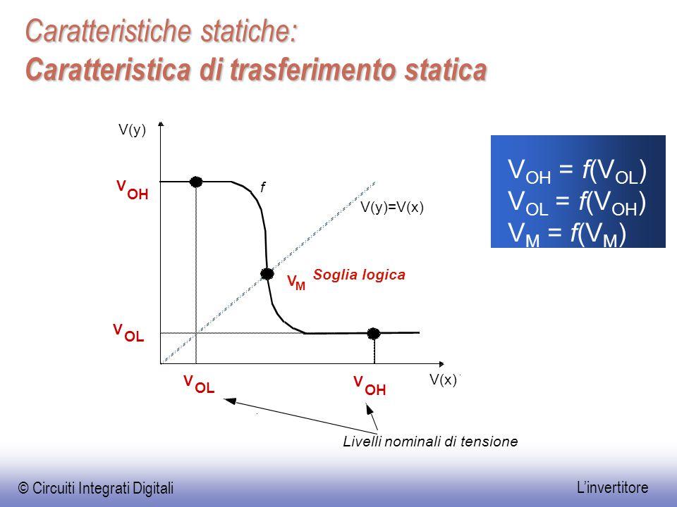 Caratteristiche statiche: Caratteristica di trasferimento statica