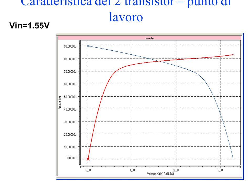 Caratteristica dei 2 transistor – punto di lavoro