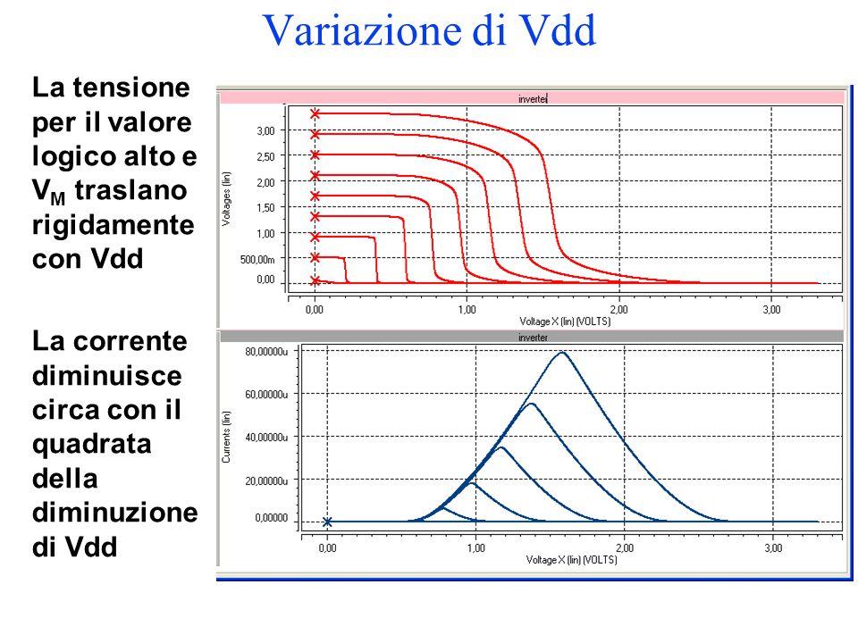 Variazione di Vdd La tensione per il valore logico alto e VM traslano rigidamente con Vdd.