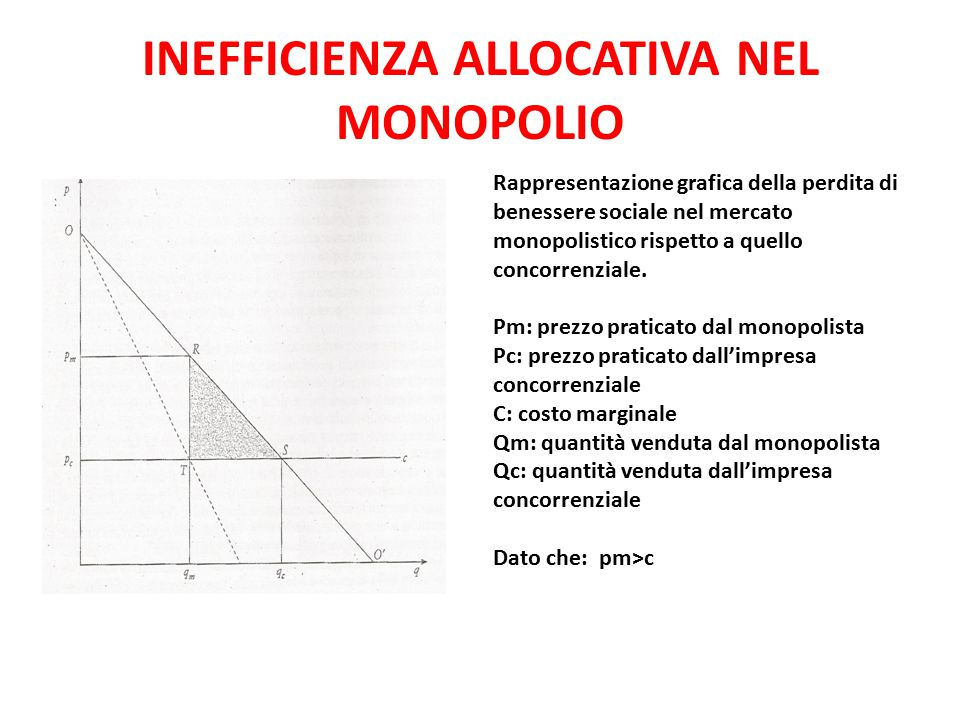 INEFFICIENZA ALLOCATIVA NEL MONOPOLIO