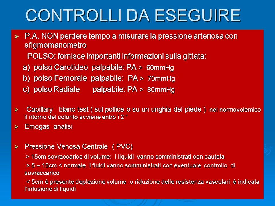 CONTROLLI DA ESEGUIRE P.A. NON perdere tempo a misurare la pressione arteriosa con sfigmomanometro.