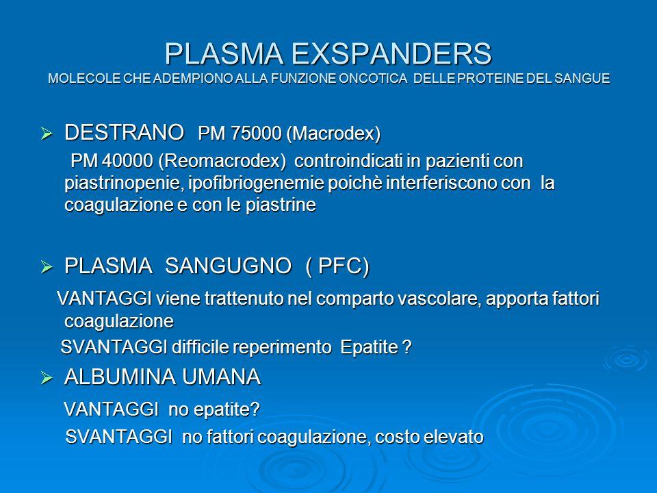 PLASMA EXSPANDERS MOLECOLE CHE ADEMPIONO ALLA FUNZIONE ONCOTICA DELLE PROTEINE DEL SANGUE
