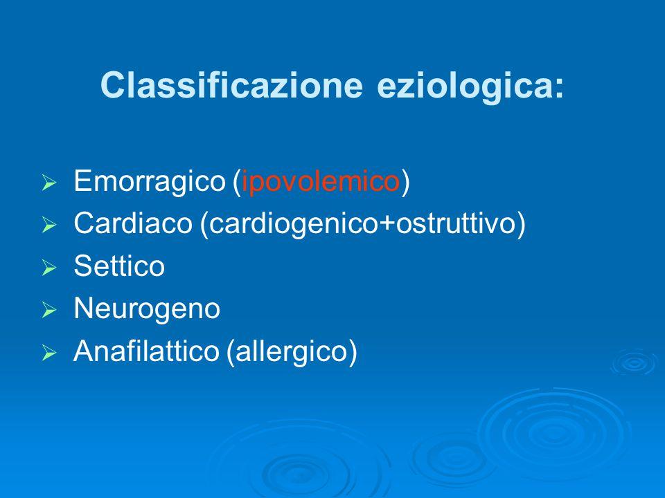Classificazione eziologica: