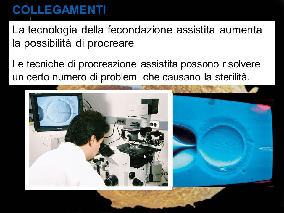 COLLEGAMENTI La tecnologia della fecondazione assistita aumenta la possibilità di procreare.