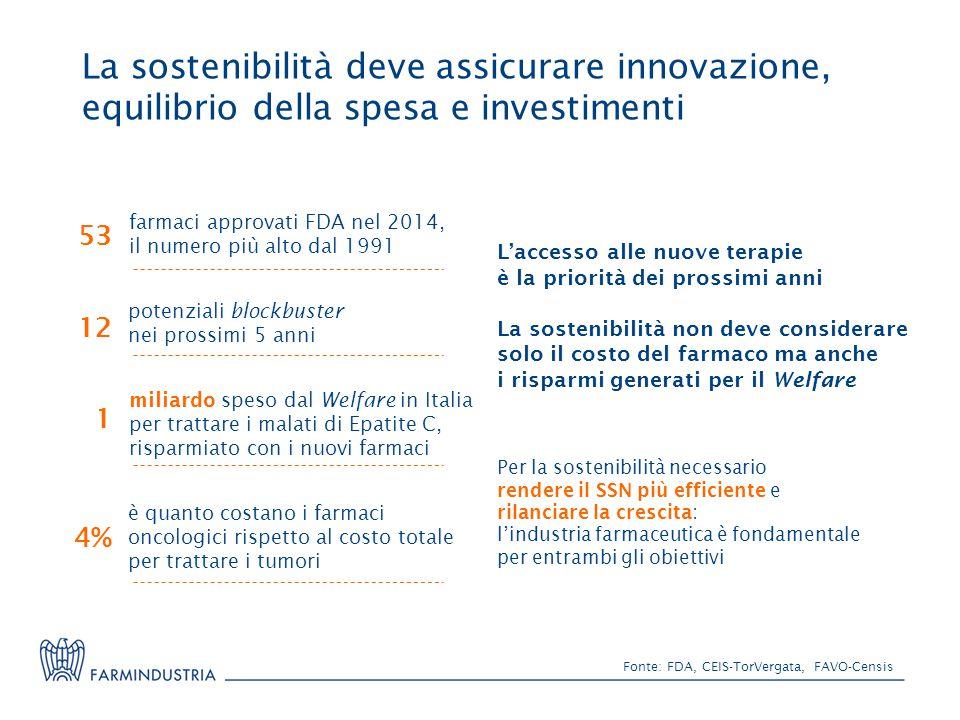 La sostenibilità deve assicurare innovazione, equilibrio della spesa e investimenti