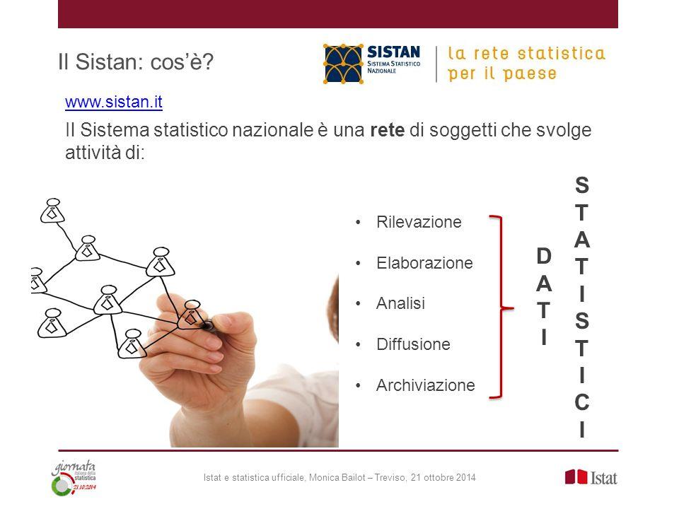 Il Sistan: cos'è S T A I D A T C I