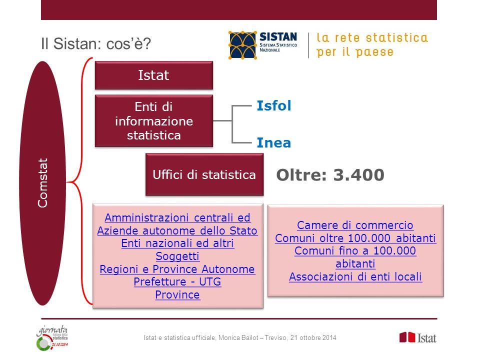 Il Sistan: cos'è Oltre: 3.400 Istat Isfol Inea