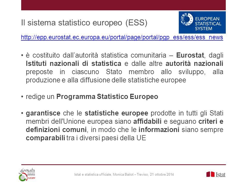 Il sistema statistico europeo (ESS)