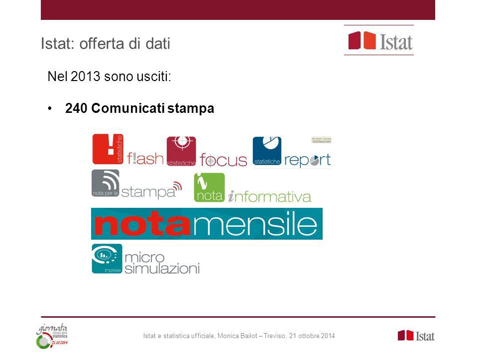 Istat: offerta di dati Nel 2013 sono usciti: 240 Comunicati stampa