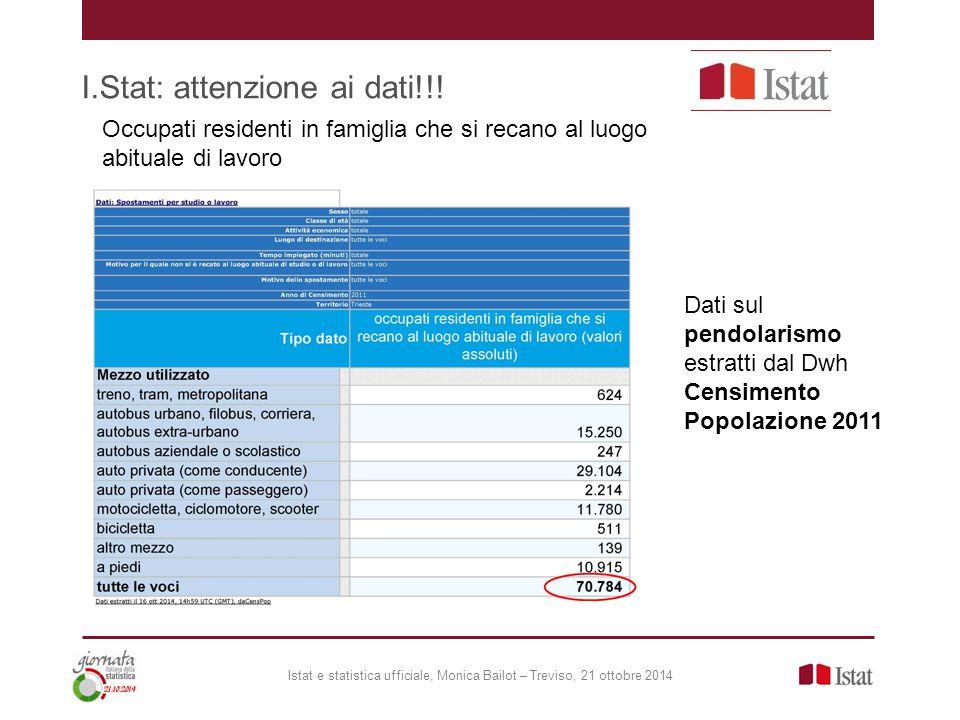 I.Stat: attenzione ai dati!!!