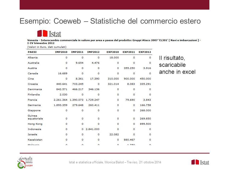 Esempio: Coeweb – Statistiche del commercio estero