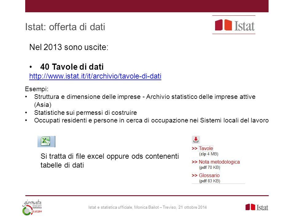 Istat: offerta di dati Nel 2013 sono uscite: 40 Tavole di dati