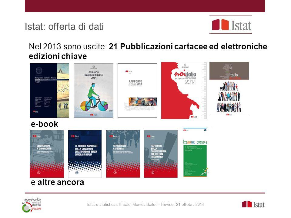 Istat: offerta di dati Nel 2013 sono uscite: 21 Pubblicazioni cartacee ed elettroniche. edizioni chiave.
