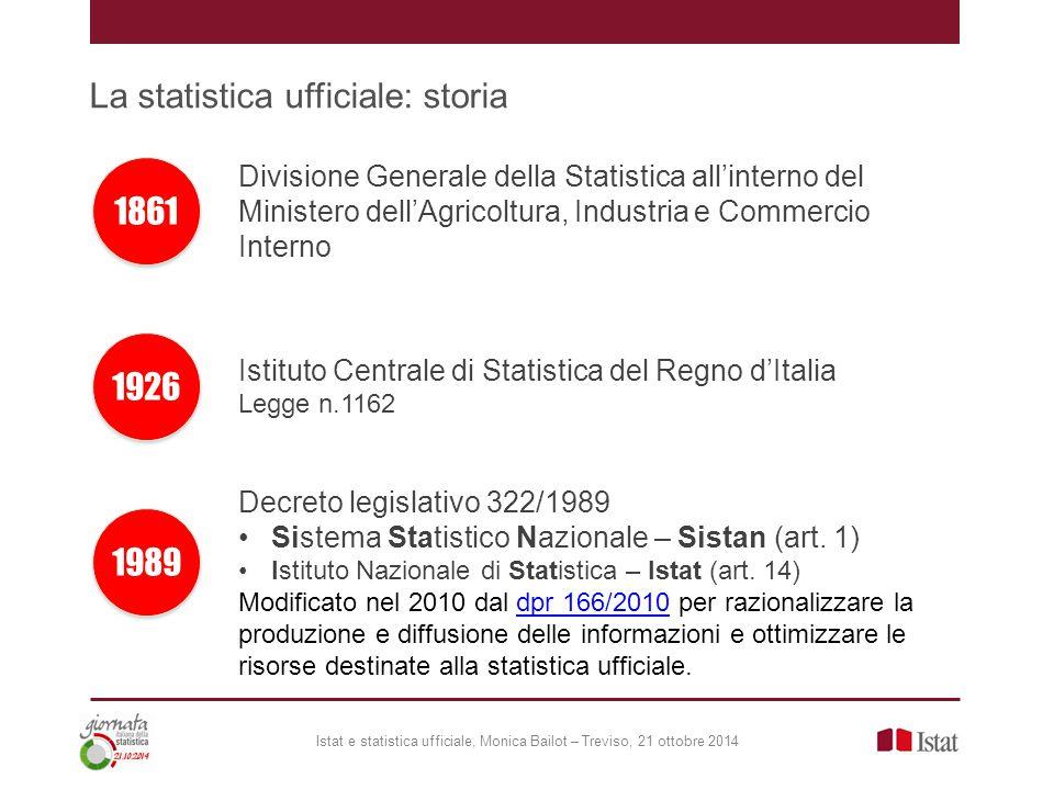 La statistica ufficiale: storia