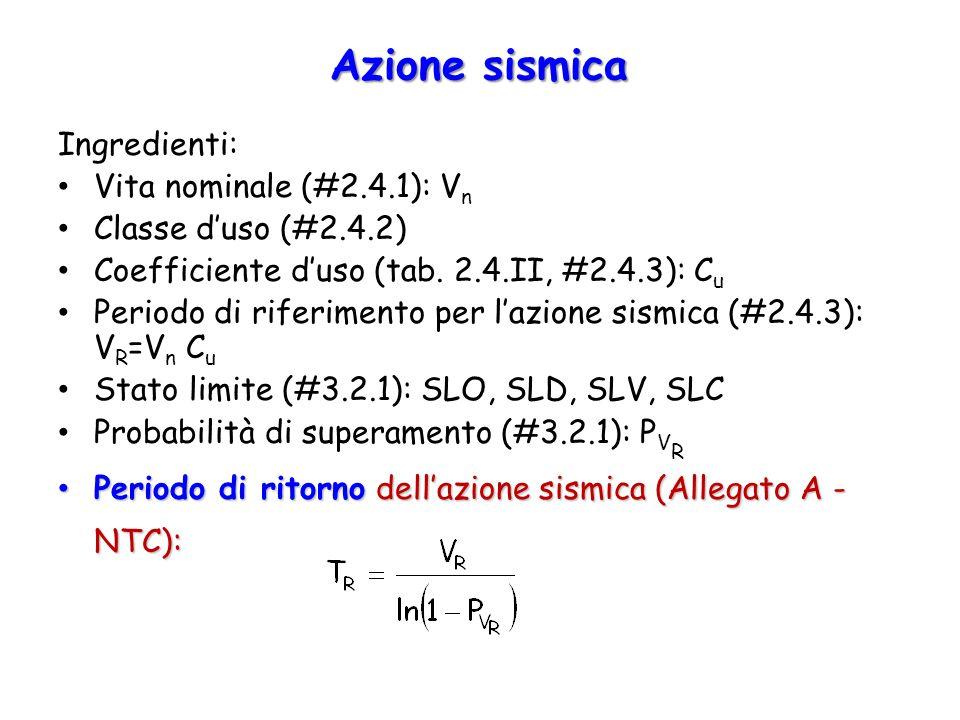 Azione sismica Ingredienti: Vita nominale (#2.4.1): Vn