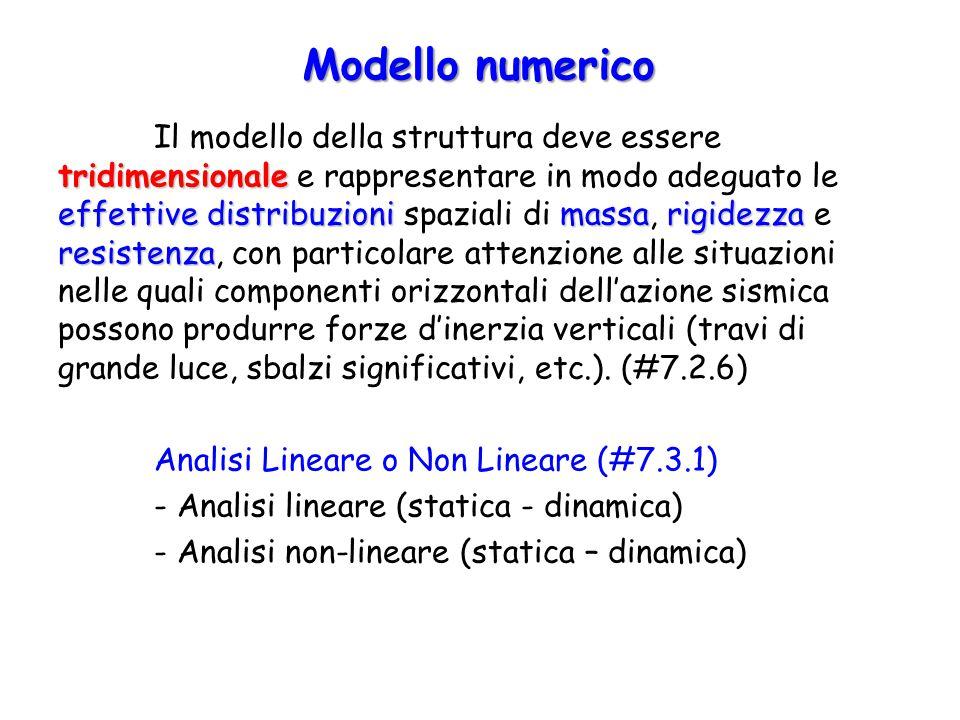 Modello numerico