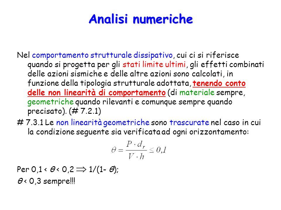 Analisi numeriche