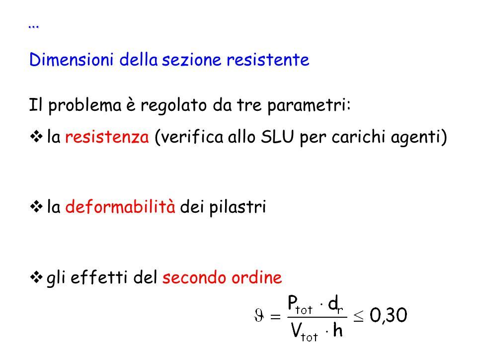 … Dimensioni della sezione resistente