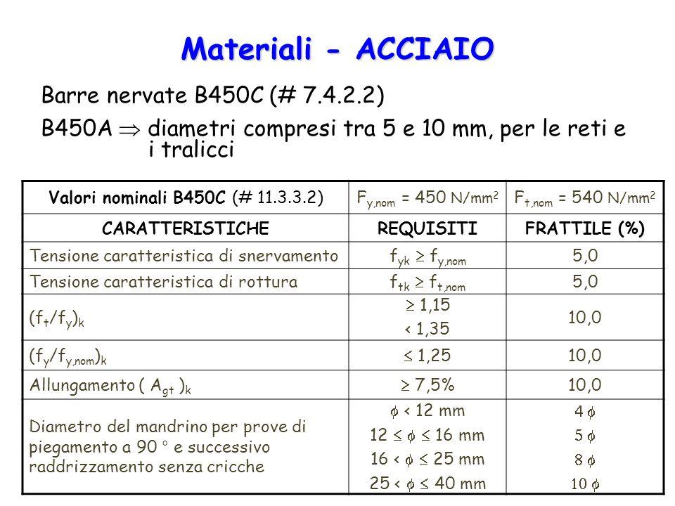 Materiali - ACCIAIO Barre nervate B450C (# 7.4.2.2)
