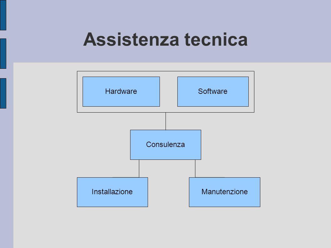 Assistenza tecnica Hardware Software Consulenza Installazione
