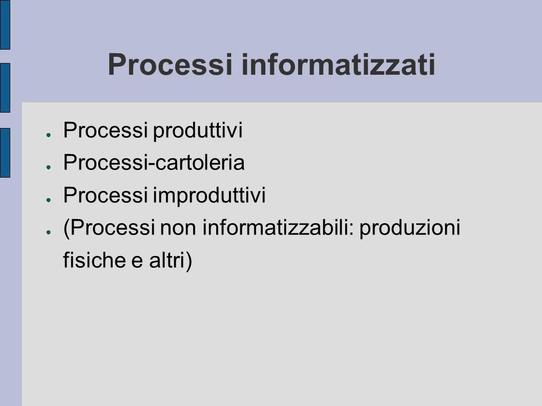 Processi informatizzati