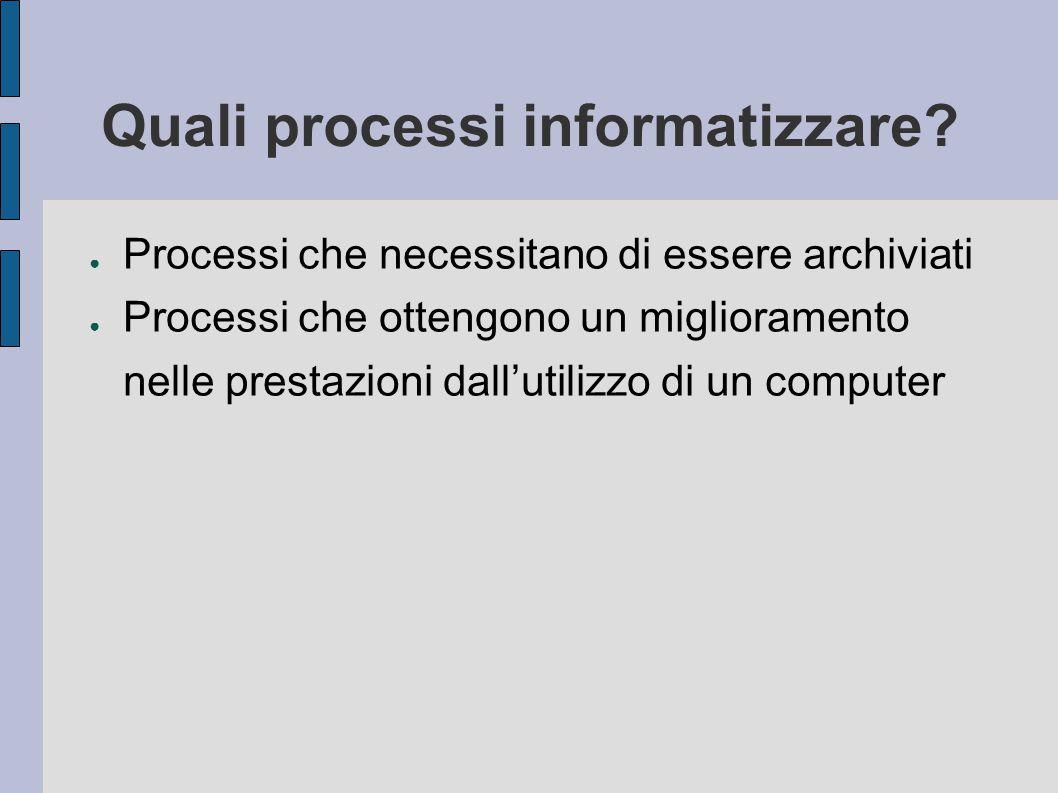 Quali processi informatizzare