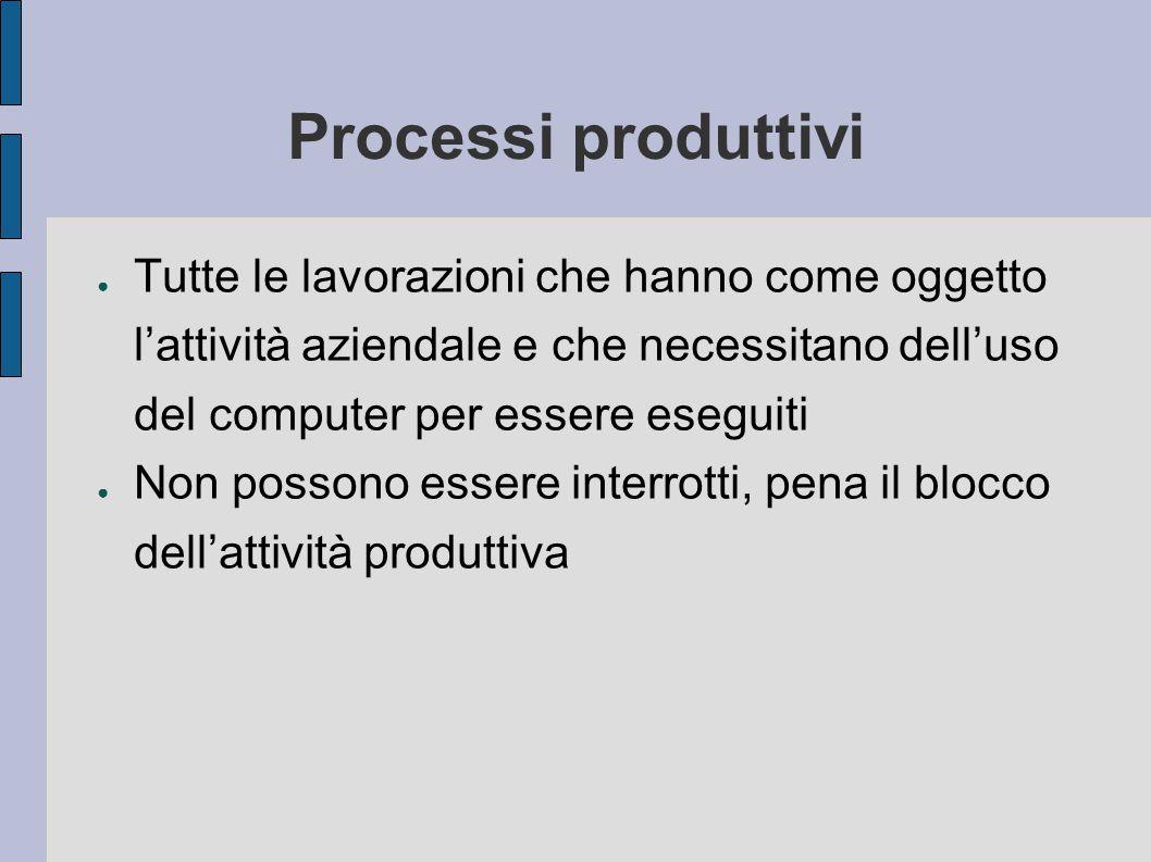 Processi produttivi Tutte le lavorazioni che hanno come oggetto l'attività aziendale e che necessitano dell'uso del computer per essere eseguiti.