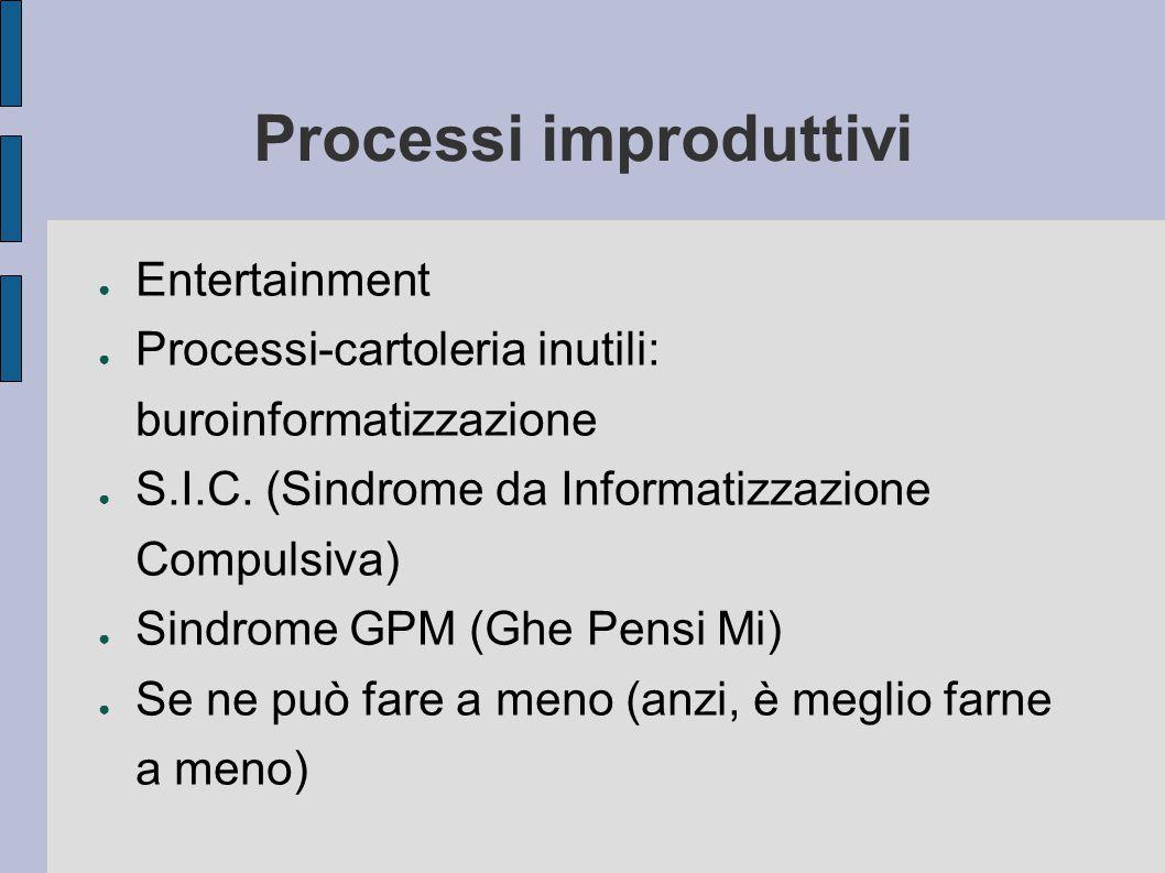 Processi improduttivi