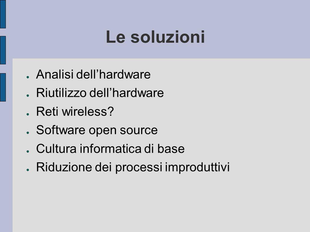 Le soluzioni Analisi dell'hardware Riutilizzo dell'hardware
