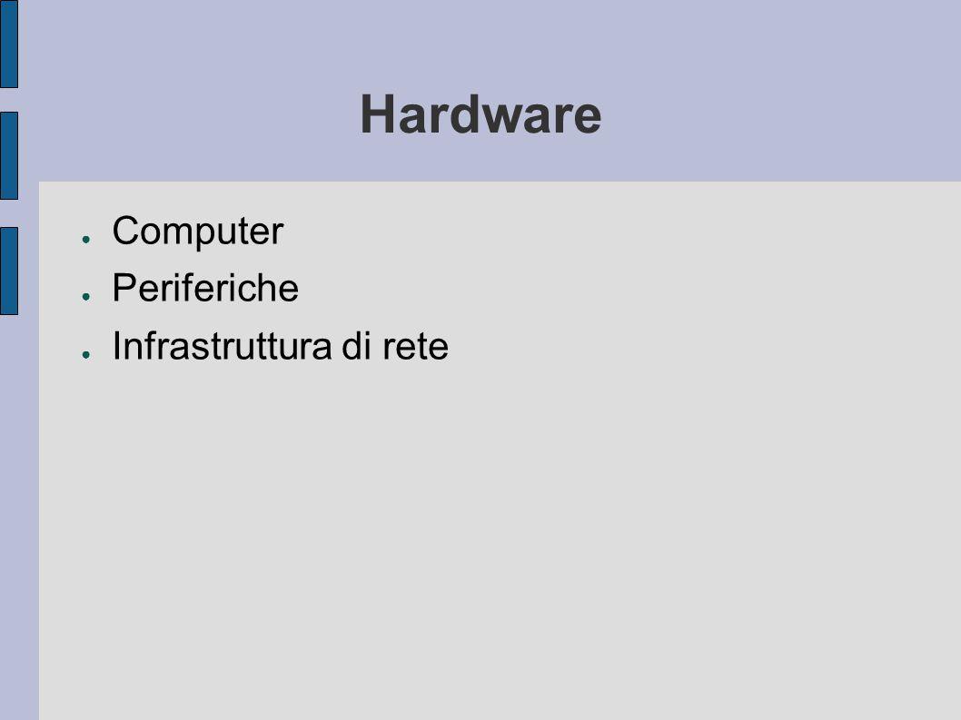 Hardware Computer Periferiche Infrastruttura di rete
