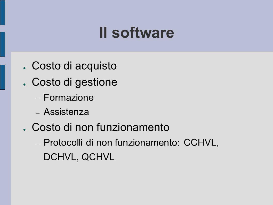 Il software Costo di acquisto Costo di gestione