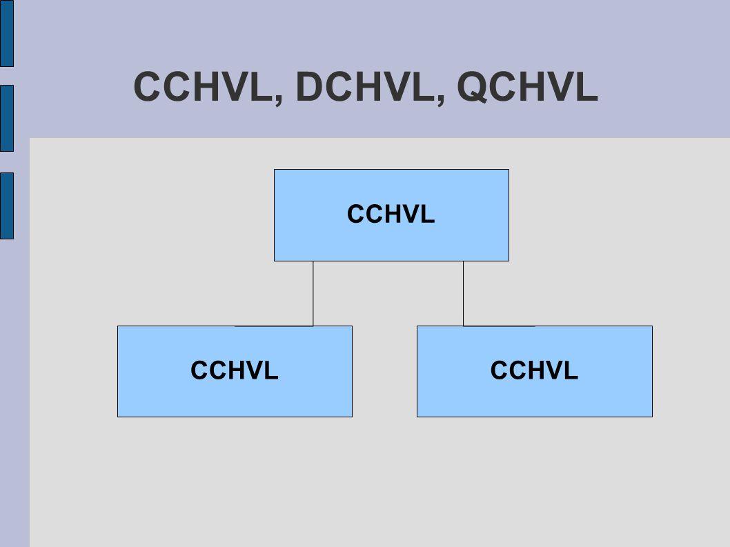 CCHVL, DCHVL, QCHVL CCHVL CCHVL CCHVL