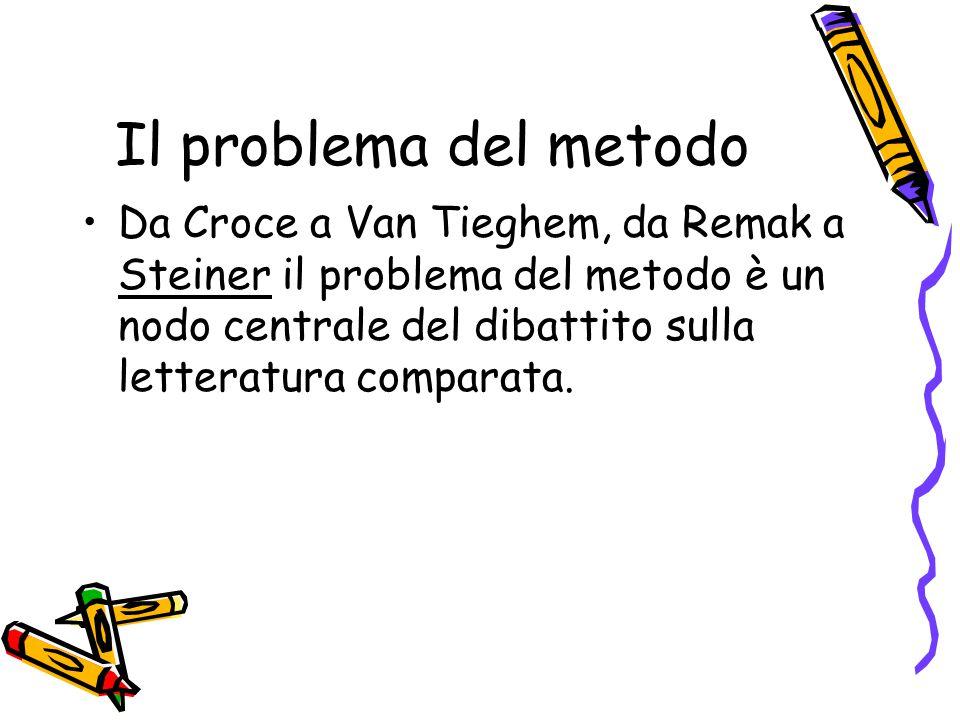 Il problema del metodo