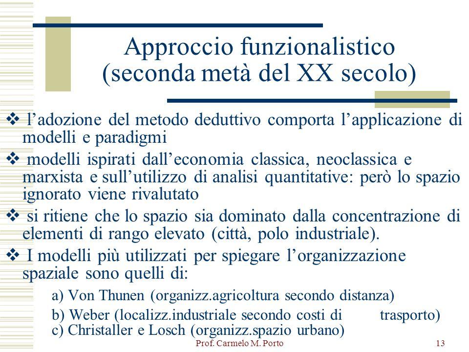 Approccio funzionalistico (seconda metà del XX secolo)