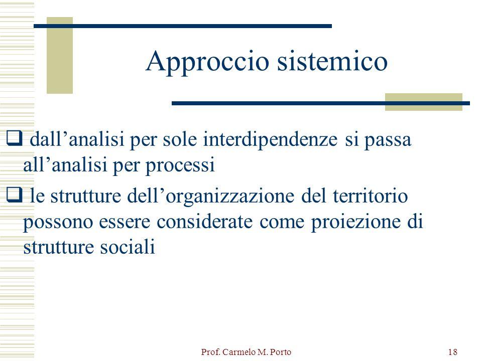 Approccio sistemico dall'analisi per sole interdipendenze si passa all'analisi per processi.