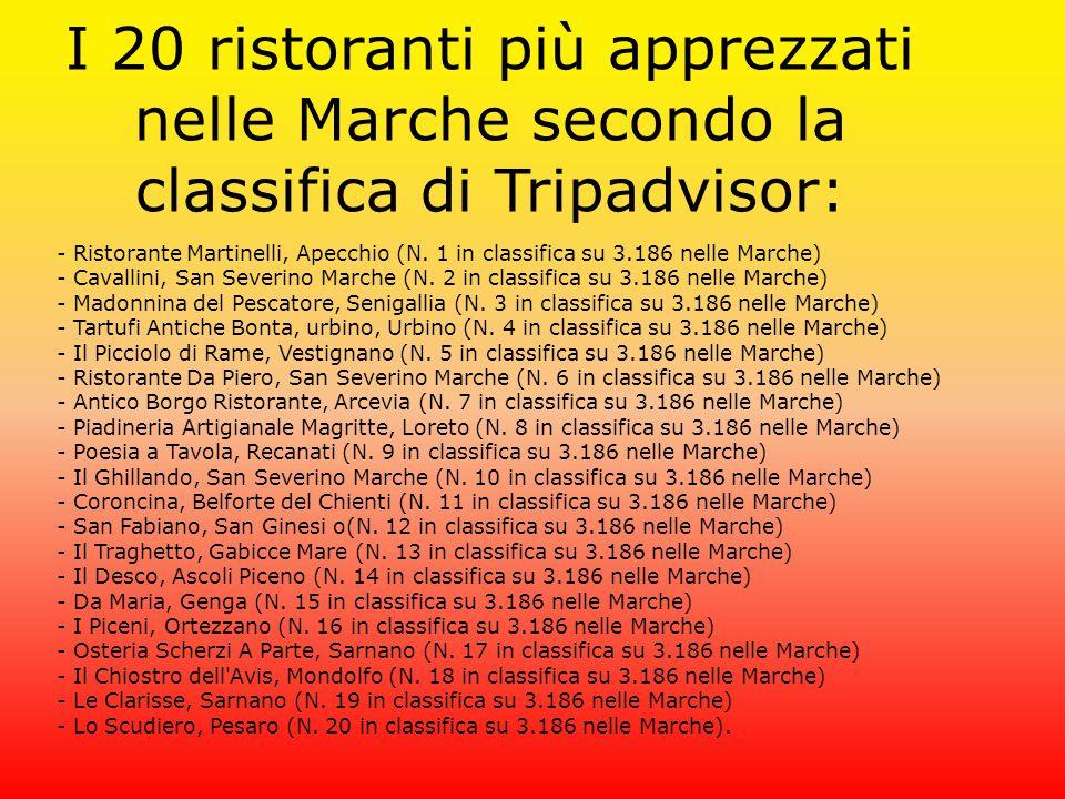 I 20 ristoranti più apprezzati nelle Marche secondo la classifica di Tripadvisor: