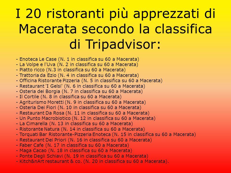 I 20 ristoranti più apprezzati di Macerata secondo la classifica di Tripadvisor:
