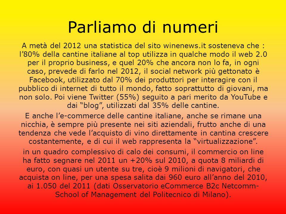Parliamo di numeri